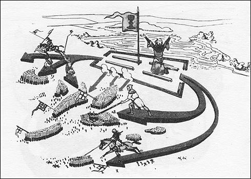 Husitská taktika boje - 3. fáze